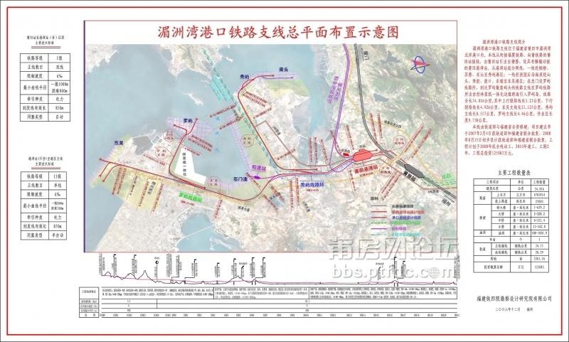 湄洲湾港口铁路东吴支线平面示意图1.JPG
