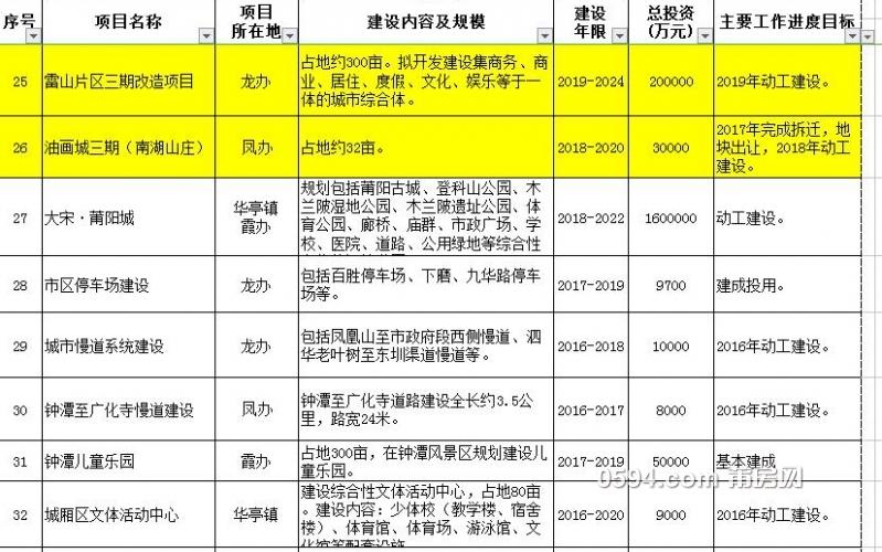 莆田雷山片区三期改造项目.jpg