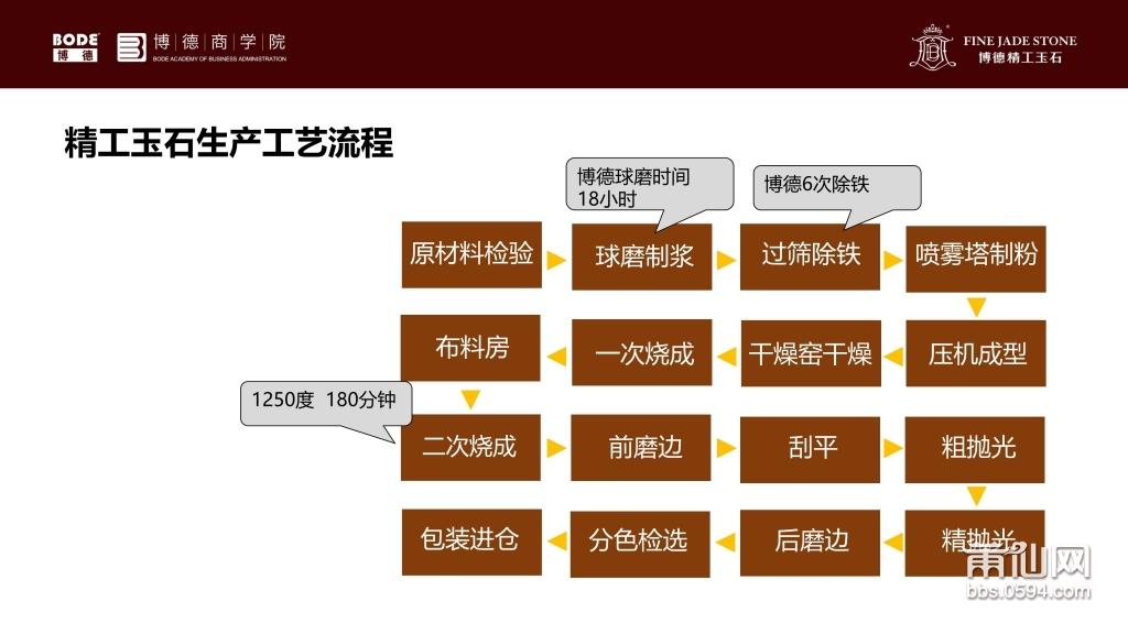 101010445254_003精工玉石2018年全新卖点解读_10.jpeg