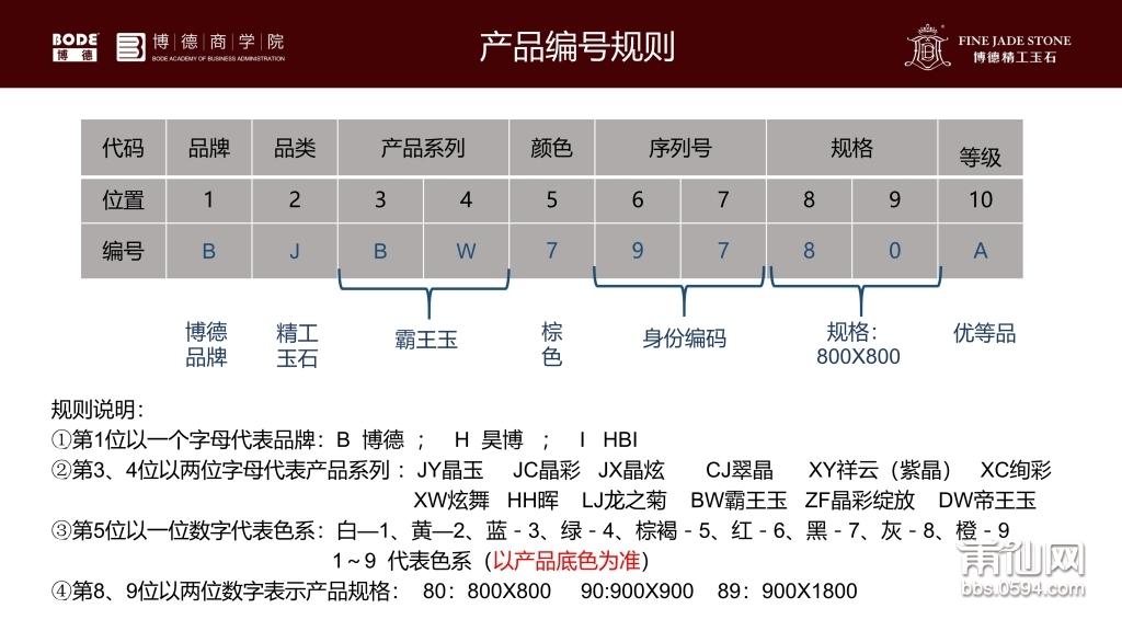 101010445254_003精工玉石2018年全新卖点解读_11.jpeg