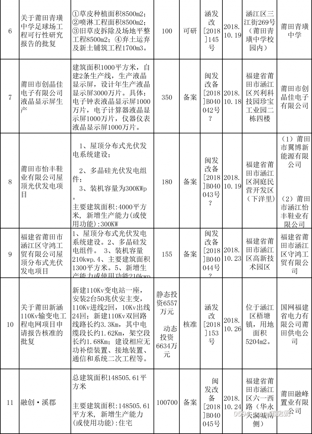 涵江发改委四季度-2.jpg