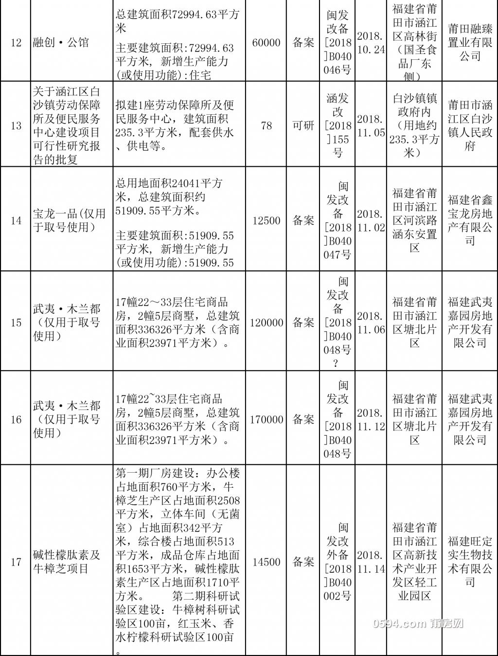 涵江发改委四季度-3.jpg