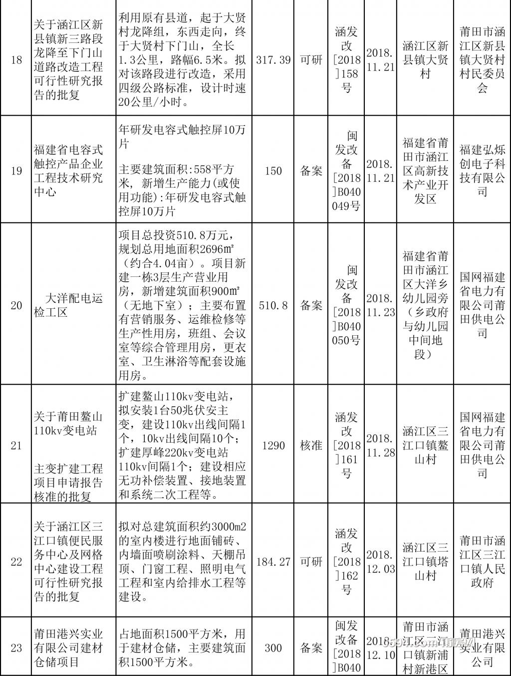 涵江发改委四季度-4.jpg