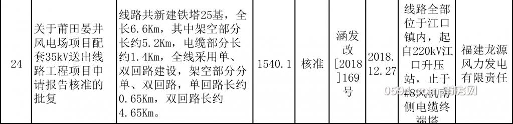 涵江发改委四季度-5.jpg